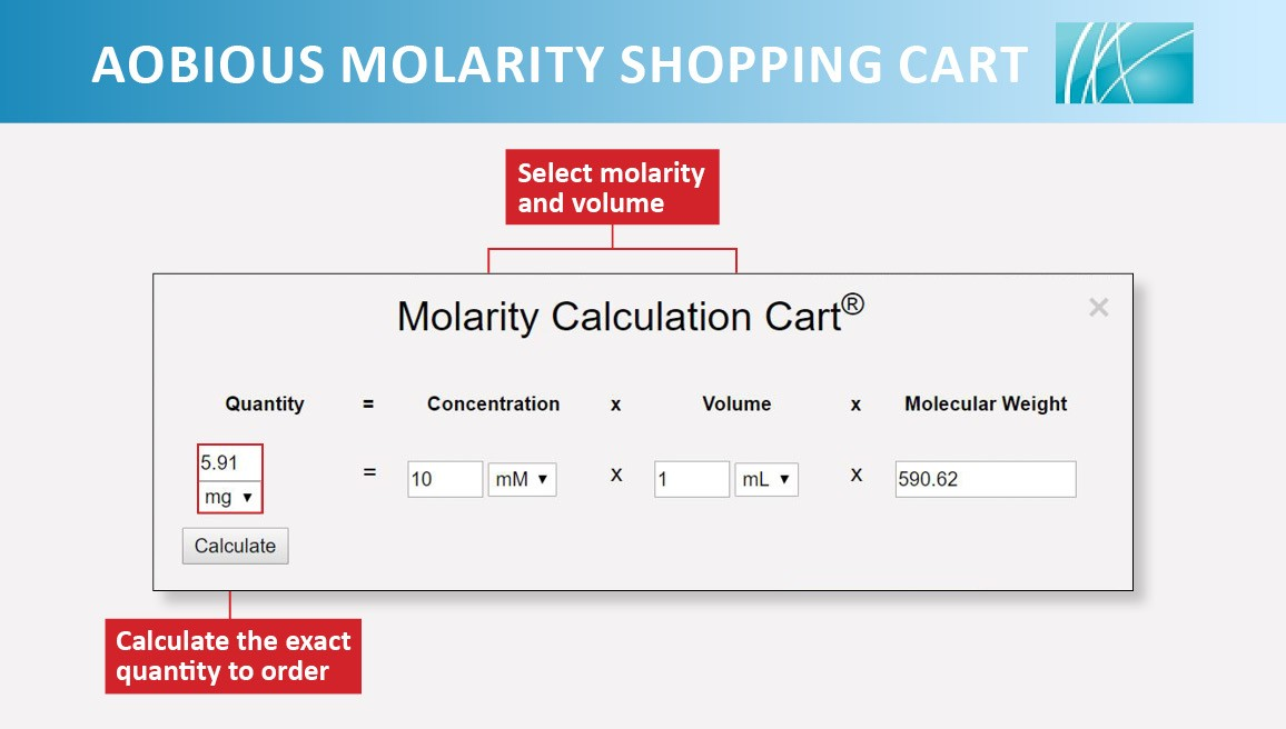 Molarity Calculation Cart